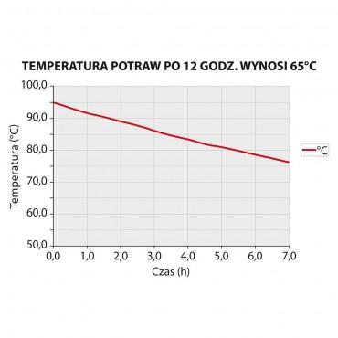 Pojemnik termoizolacyjny, szary, GN 1/1 150 mm