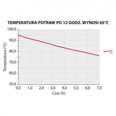 Pojemnik termoizolacyjny, czarny, GN 1/1 230 mm